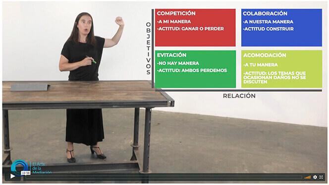 Formación online. El arte de la mediación.Montse Mir